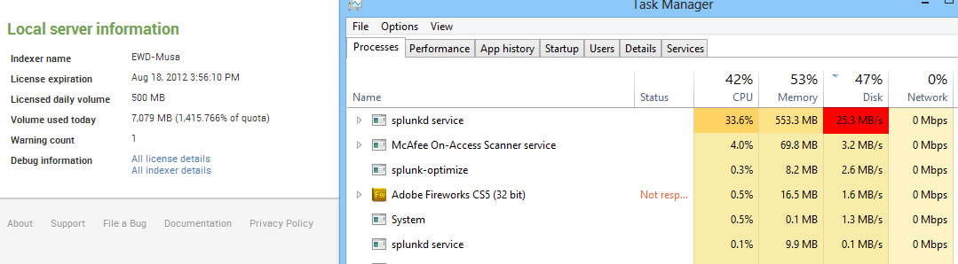 Watch out for Splunk 6 Update