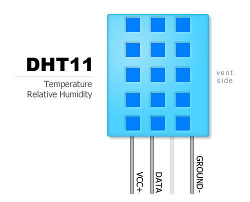 DHT11 Pin Diagram