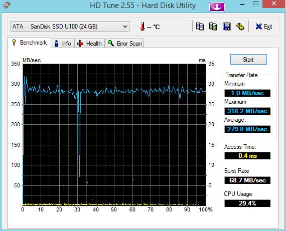 SanDisk_SSD_U100