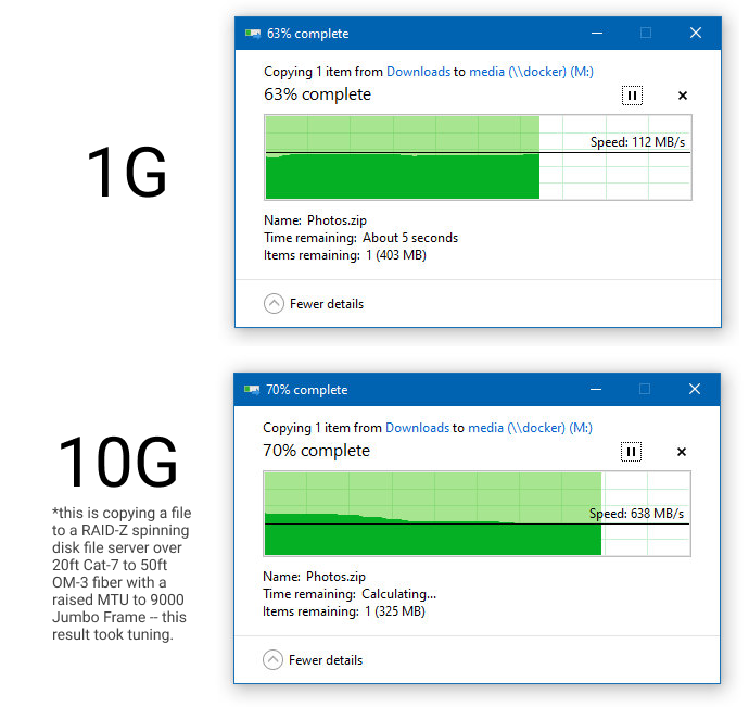 Screenshot of a 1G file transfer at 112 megabytes per second compared to a 10G file transfer at 638 megabytes per second